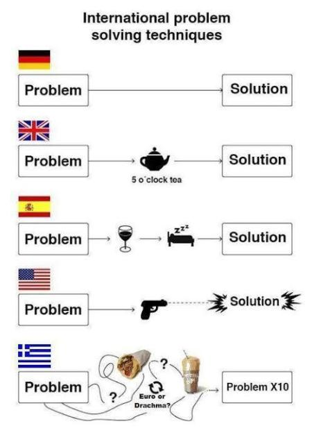 problem solutions